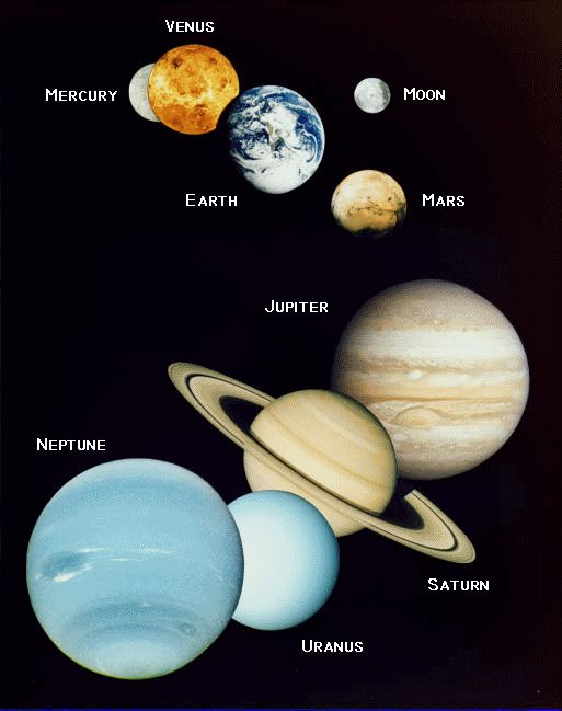 pictures of all nine planets