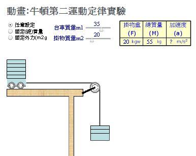 數位學習 eLearning 101: Showcase: 高中物理模擬 Physics Simulation (臺灣.張慶堂)