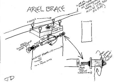 Notes from Halfland: John Dods' Ariel Brace Design