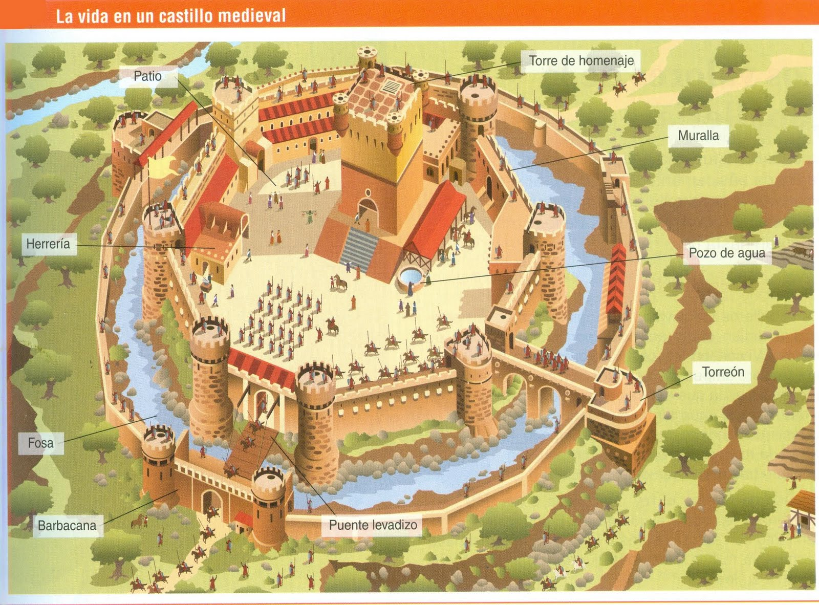 castle diagram with labels hdmi cable wiring the gallery for gt medieval castles parts labeled