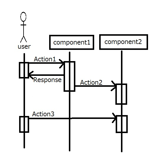 Outstanding Cat 3176 Engine Diagram Model Basic Electronics Wiring Diagram Wiring Cloud Oideiuggs Outletorg