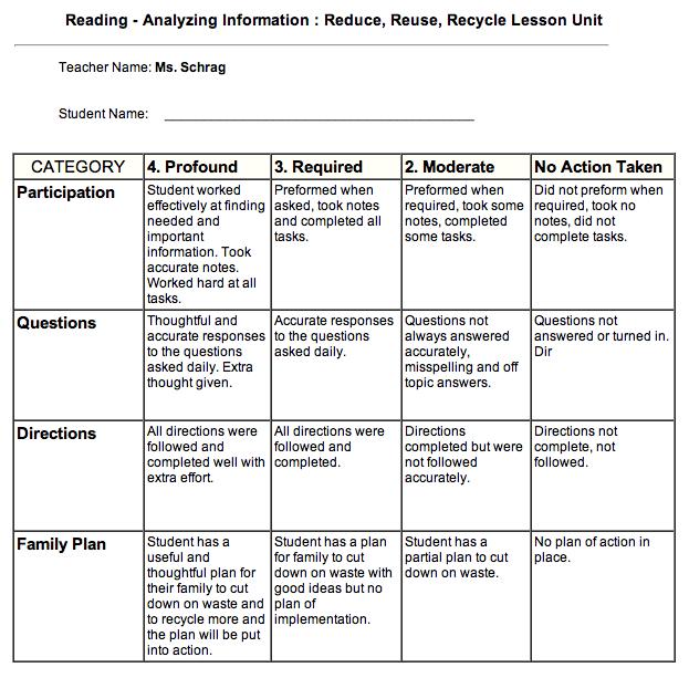 Reduce Reuse Recyle Lesson Plan