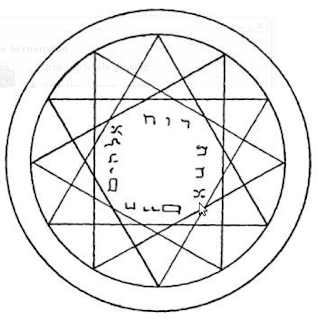 Occult and Beyond: January 2009