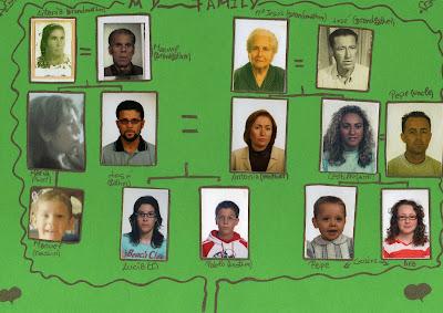english4eso3: My Family Tree