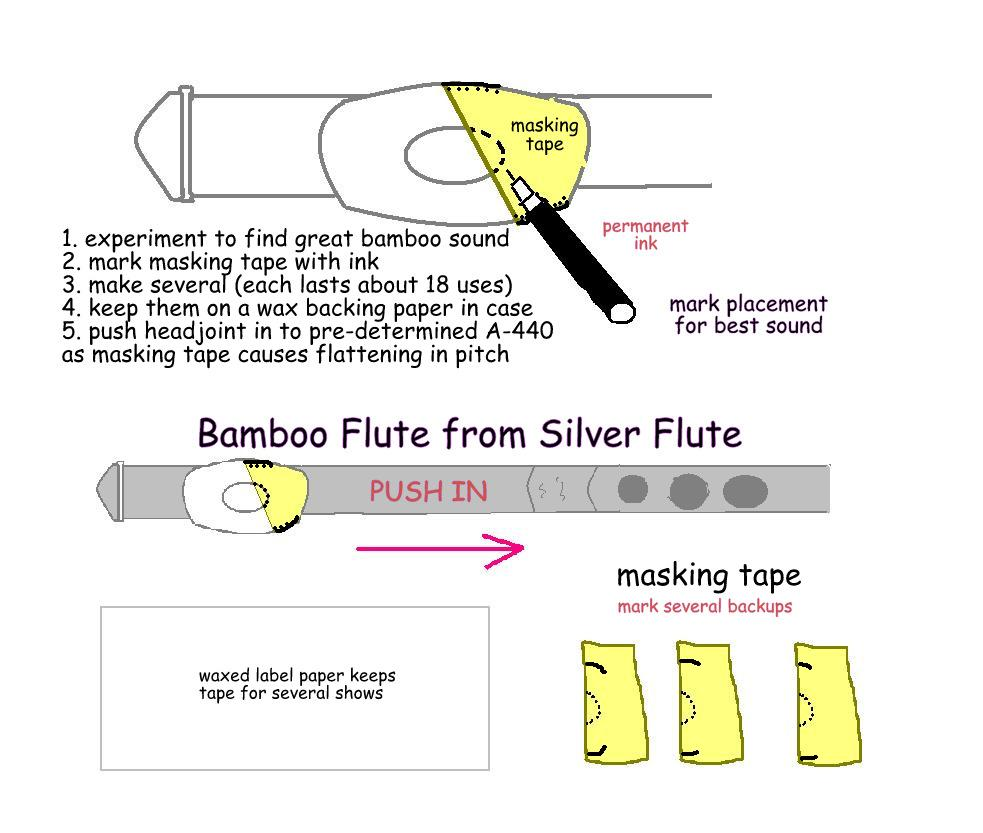 Jennifer Cluff Bamboo Sound Effects For Silver Flute