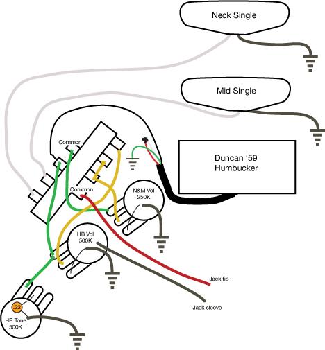 fender atomic humbucker wiring diagram