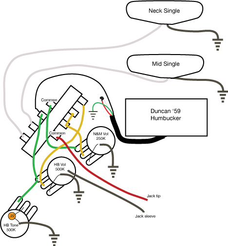 wiring diagram ssh fat strat