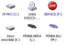 Esempio di Risorse del computer