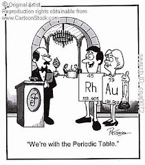 Periodic Table of Elements: Which element most resembles