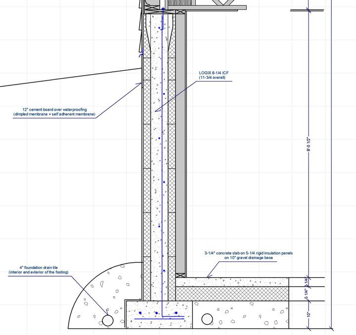 Toronto Net Zero Ready House Project: The Basement