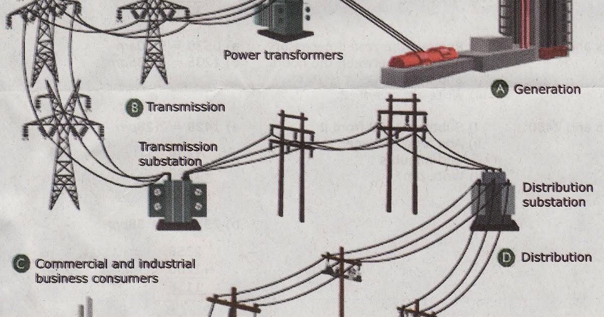 electricity short circuit education pinterest