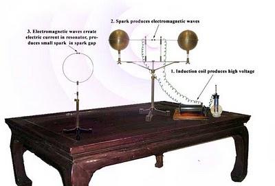Heinrich hertz efecto fotoelectrico 70