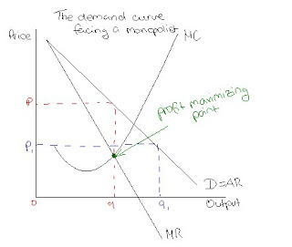 the demand curve of a monopolistic firm is downward sloping, since it is  the industry demand curve  even though a monopoly firm can control their  output and