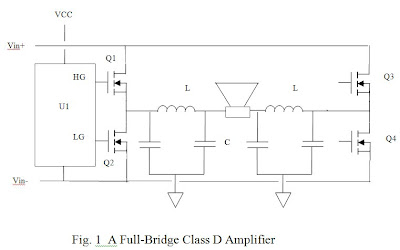 analogelectronix: How does a Class D amplifier work?
