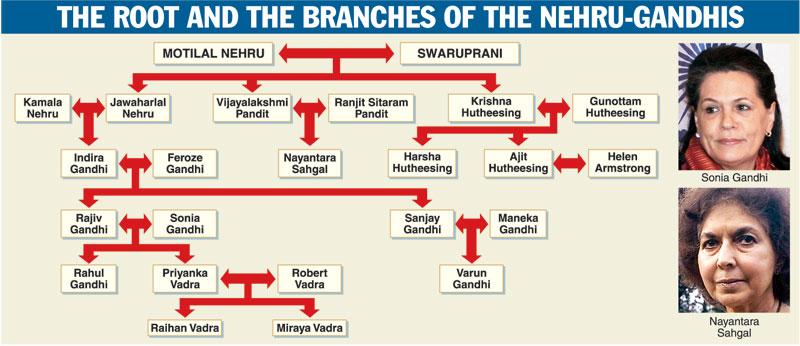 national-news-ap-news-telangana-news-tdp-congress-