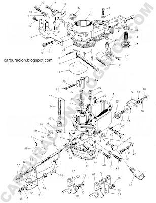Manual Despiece Caja Velocidades Renault 12: full version