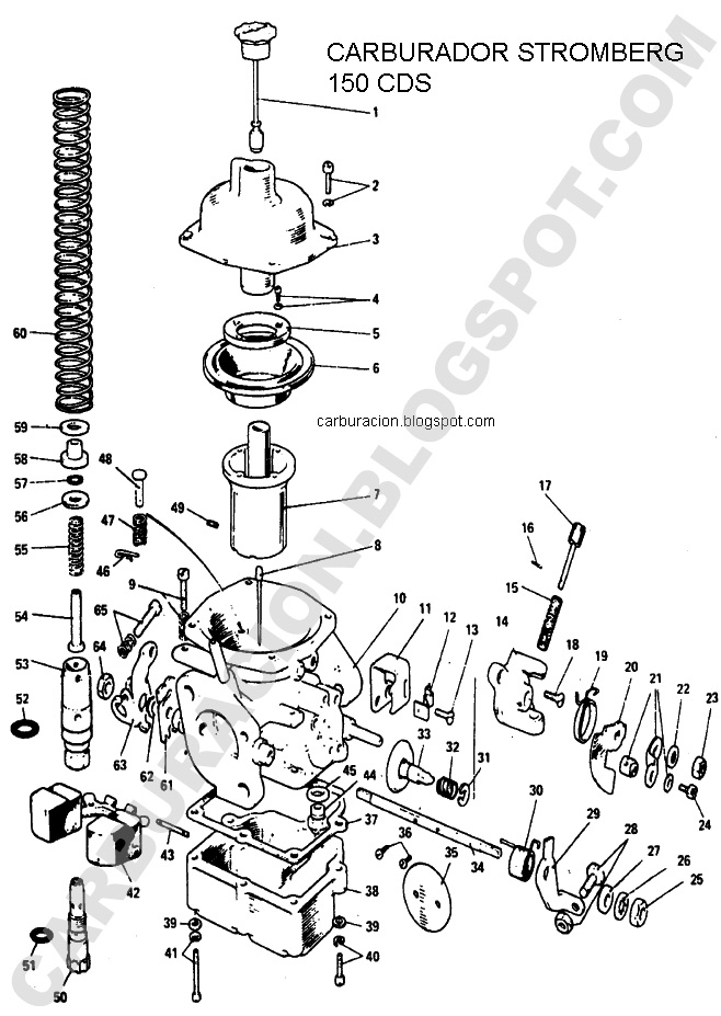 Reznor Oil Heater