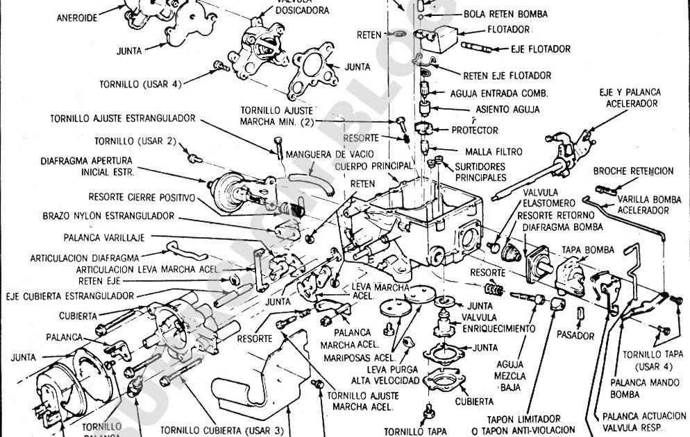 92 ford f 150 Diagrama del motor
