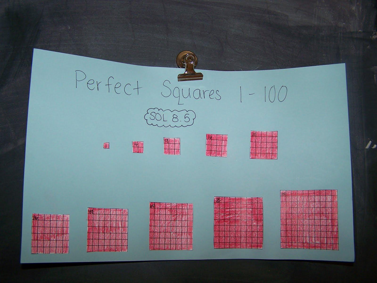 Adventures In Pre Algebra