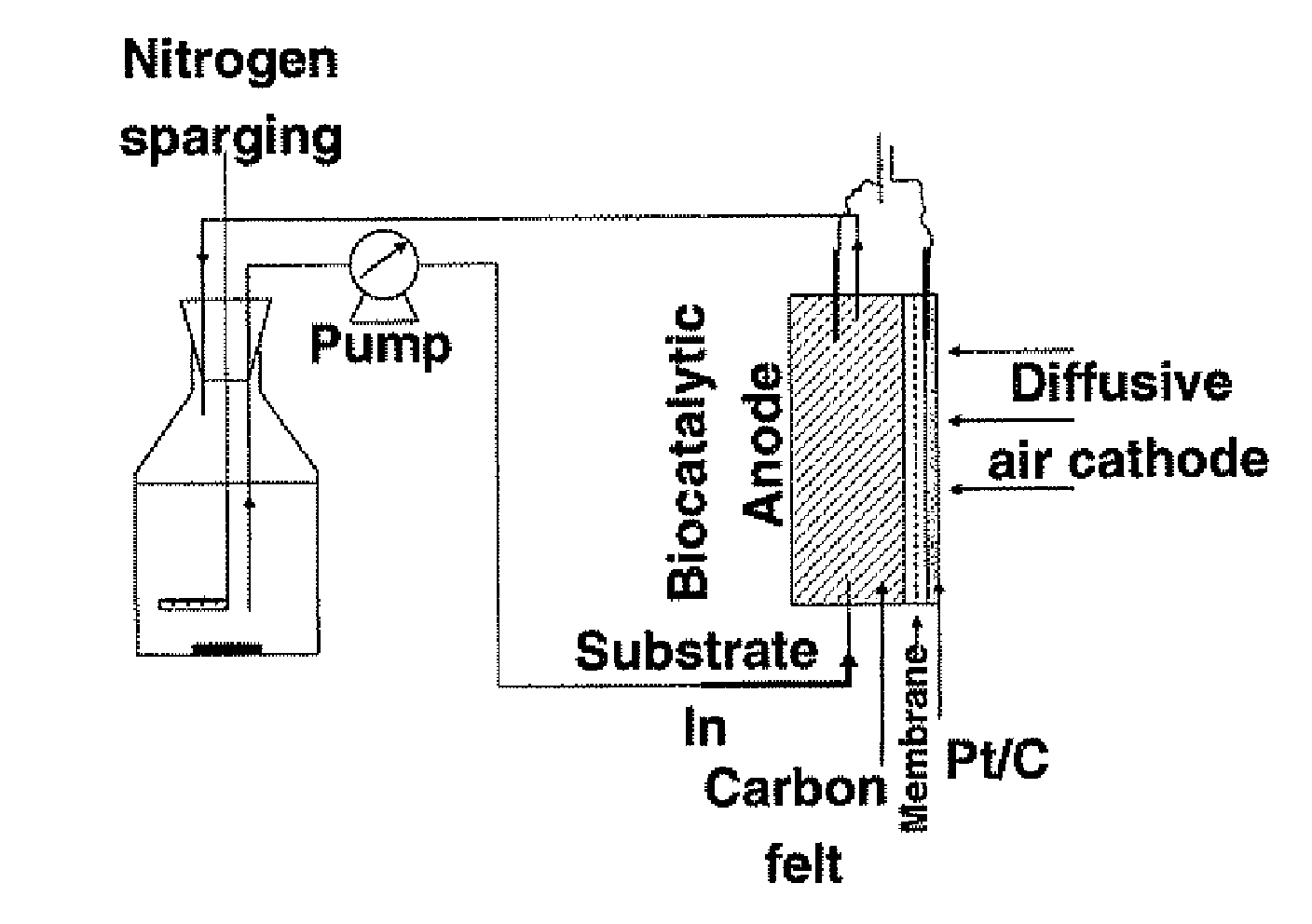hydrogen fuel cell schematic