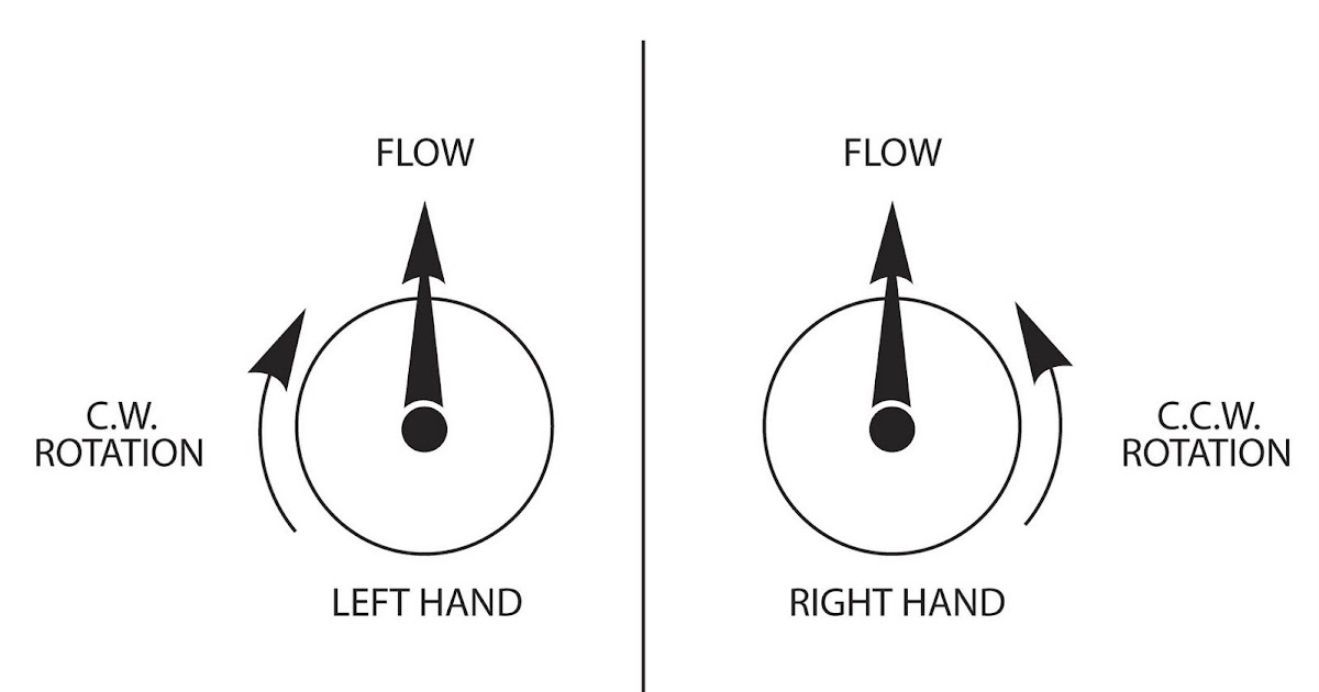 VHW DOWEL DRILLS FOR BOTH RIGHT HAND AND LEFT HAND ROTATION Z=1