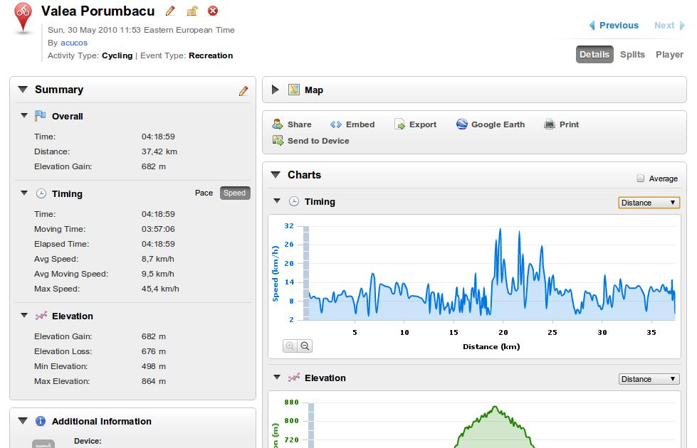 Albota: Garmin GPSmap 60Cx on Ubuntu Linux