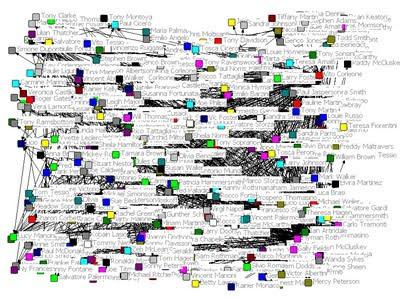 ChromaScope: September 2010