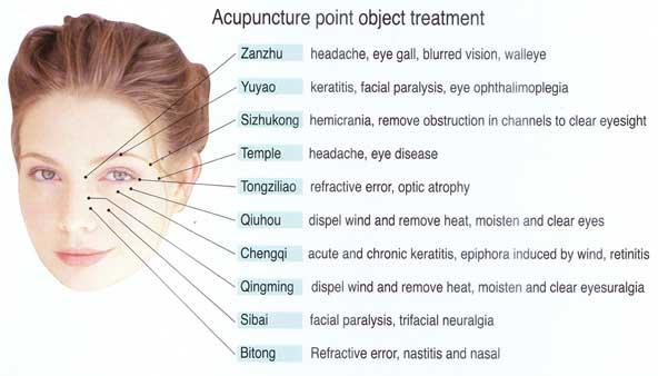 Self growth your way: Helpful acupressure massage ...