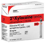 Pediatric Dentistry: Local Anesthesia in Pediatric Dentistry