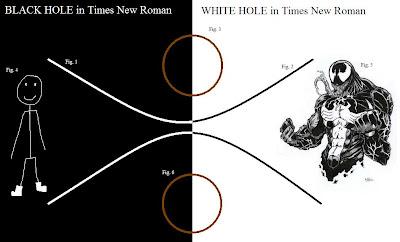 black hole white hole theory - photo #23