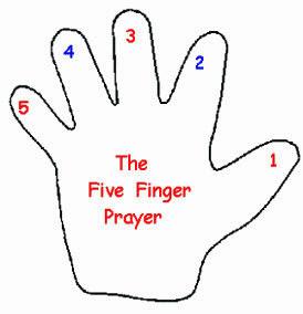 Thy Kingdom Come: Five Finger Prayer