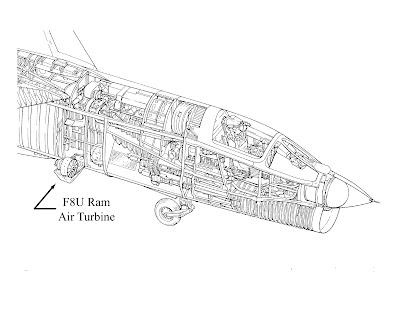 U.S. Navy Aircraft History: RATs