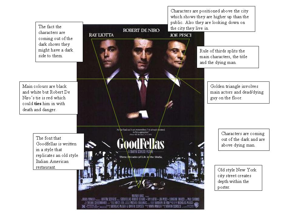 Goodfellas shot analysis