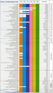rede credenciada amil