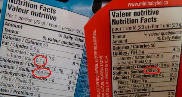 Nutrition For Old And Yonge Cheese Ers. Mini Babybel Original Nutritional Information
