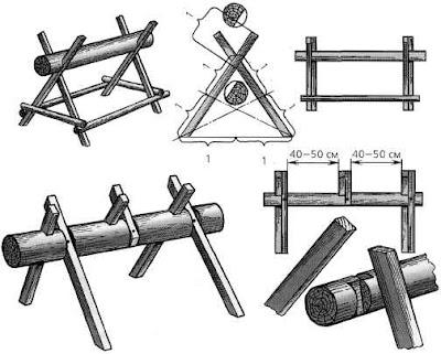 Продукция и цены Станки по заготовке дров Установка дровокольная.
