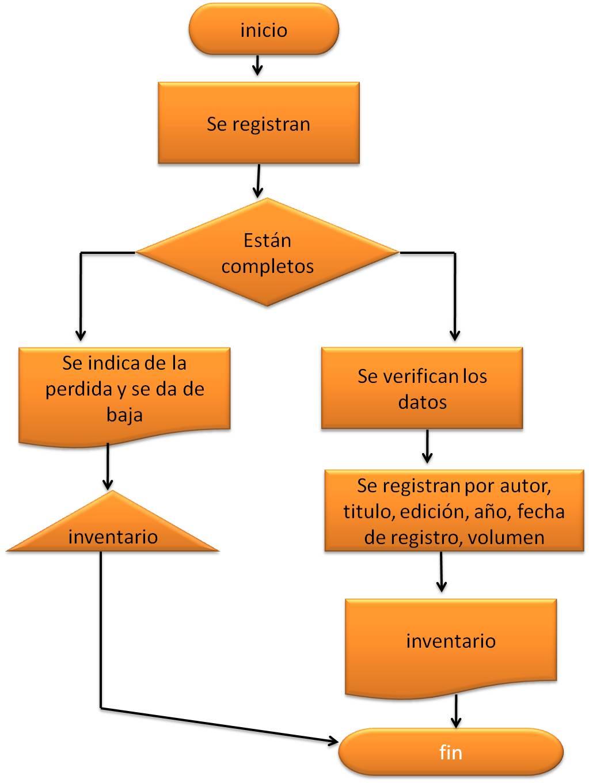 medium resolution of compendio de las principales herramientas para la soluci n de problemas en las empresas