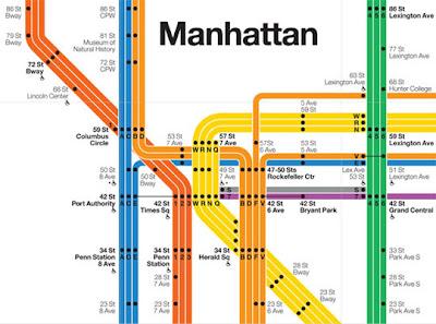 Subway Map Graphic Design.Adv Graphic Design Vignelli Subway Map