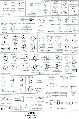 wiring diagram symbols hvac porsche symbolstoyota schematic on same e g http hampgh com classmaterials aspx