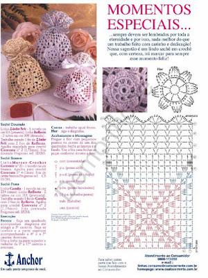 Un Poquito de Todo: patron para hacer bolsitas a crochet