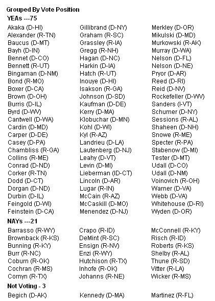 eric_holder_senate_confirmation_vote.jpg