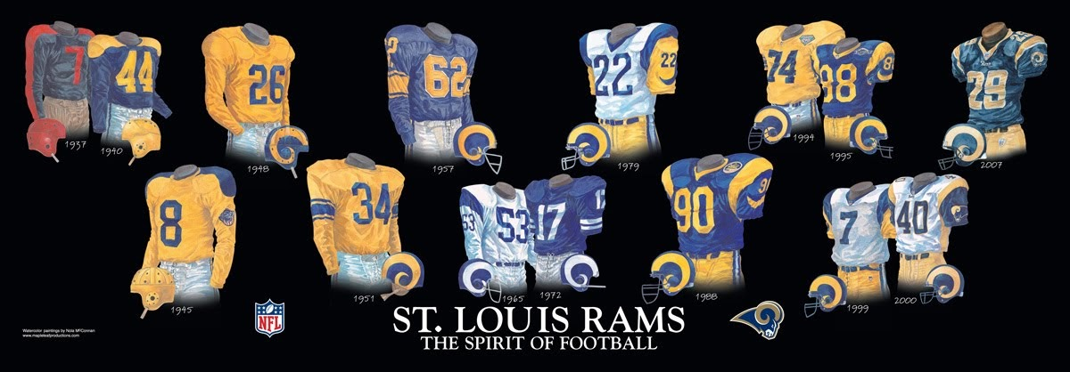 Heritage Uniforms And Jerseys Nfl Mlb Nhl Nba Ncaa Us Colleges Los Angeles Rams Uniform And Team History
