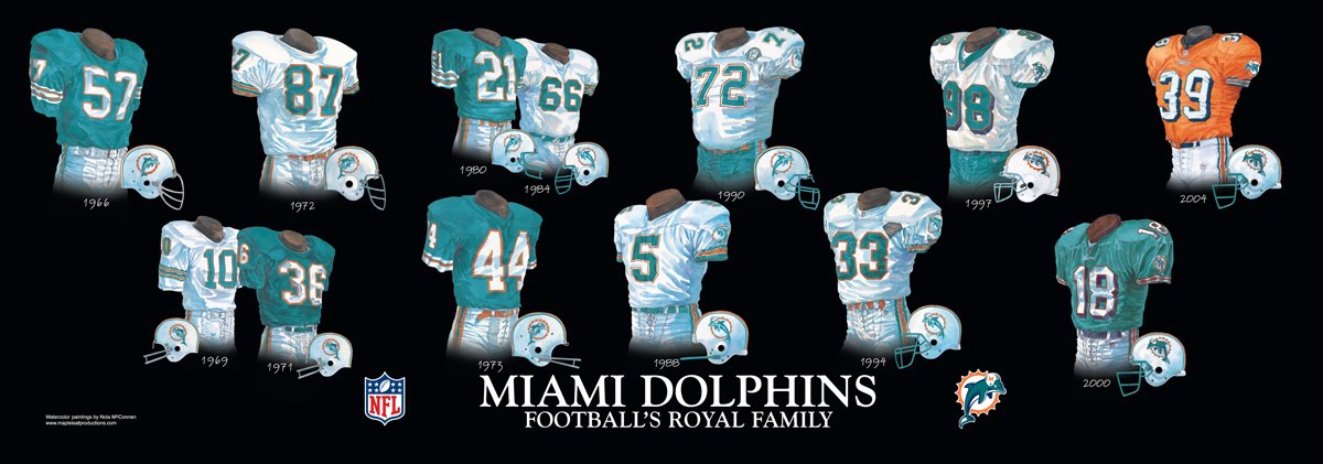 online store 499e2 0515a Miami Dolphins Uniform and Team History | Heritage Uniforms ...