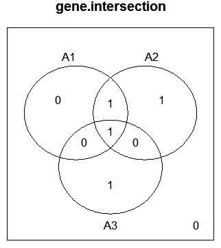 Venn Diagram Colors RGB Diagram wiring diagram ~ ODICIS.ORG