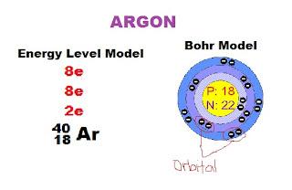 Chlorine Bohr Diagram