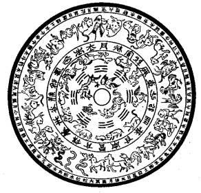 Dynasty of China: Shang Dynasty***