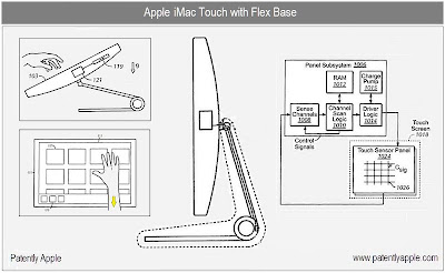 Finally, iMac Touch Shows up in Apple Patent