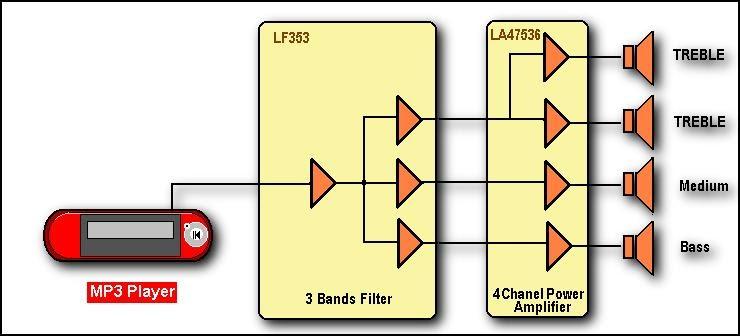 Tda7240 And Tda1517 Another Electronics Circuit Schematics Diagram