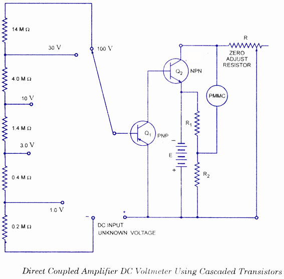 DC-Voltmeter-using-direct-coupled-amplifier Wiring Voltmeter on