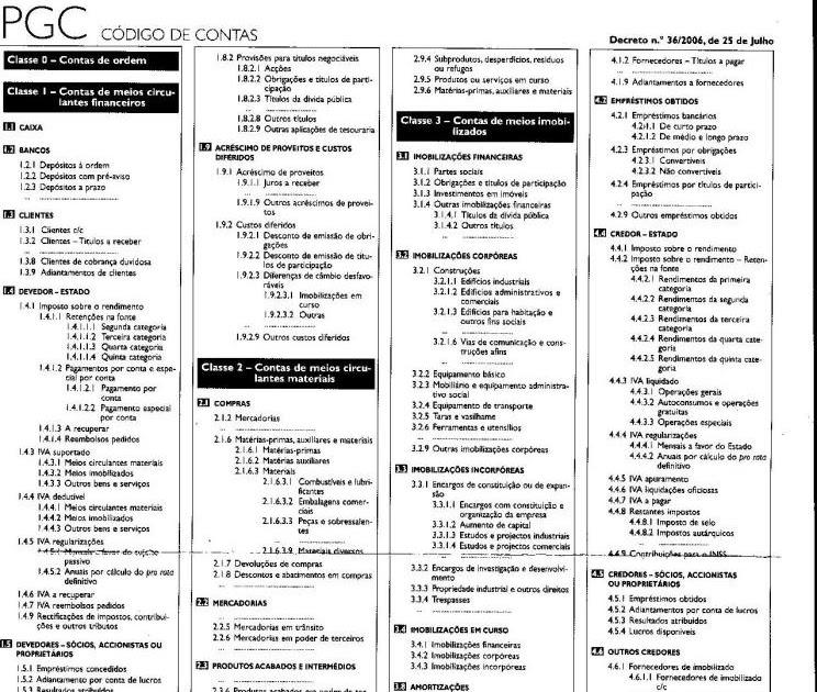 Código de contas, declarações eletrónicas e informática